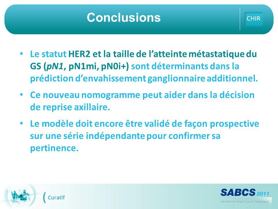 Le statut HER2 et la taille de l'atteinte métastatique du GS (pN1, pN1mi, pN0i+) sont déterminants dans la prédiction d'envahissement ganglionnaire ad