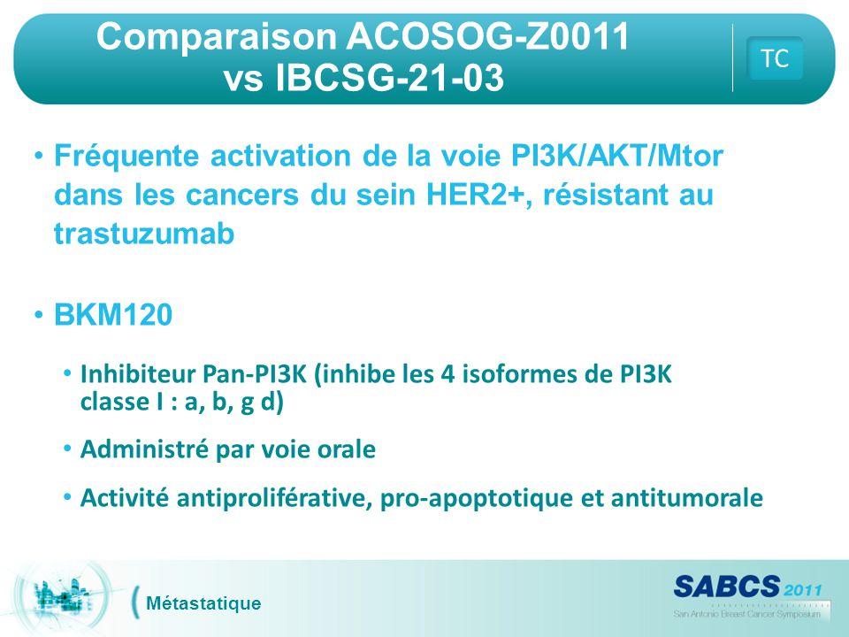Comparaison ACOSOG-Z0011 vs IBCSG-21-03 TC Métastatique Fréquente activation de la voie PI3K/AKT/Mtor dans les cancers du sein HER2+, résistant au tra