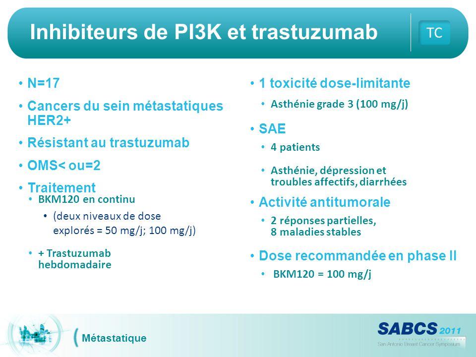 Inhibiteurs de PI3K et trastuzumab TC Métastatique N=17 Cancers du sein métastatiques HER2+ Résistant au trastuzumab OMS< ou=2 Traitement BKM120 en co