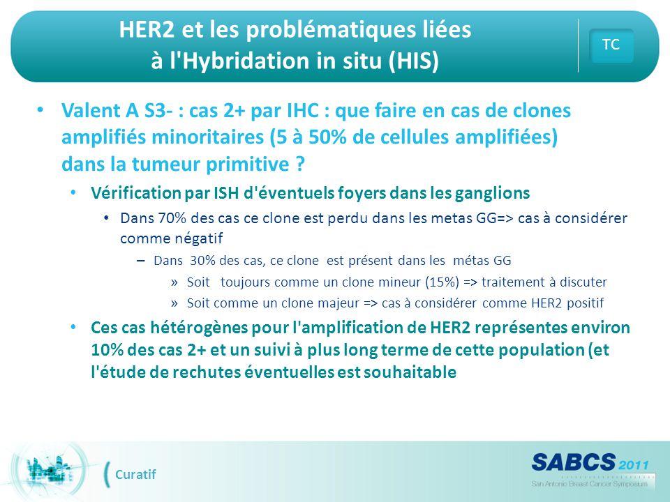 HER2 et les problématiques liées à l'Hybridation in situ (HIS) Valent A S3- : cas 2+ par IHC : que faire en cas de clones amplifiés minoritaires (5 à