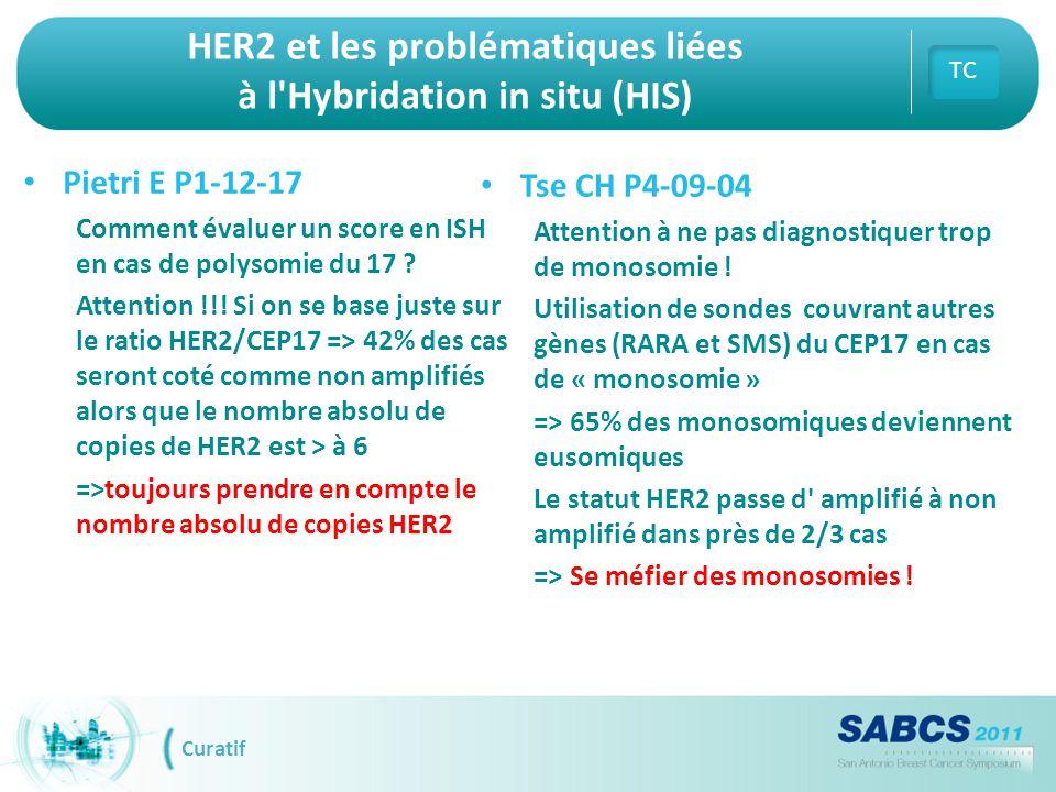 Pietri E P1-12-17 Comment évaluer un score en ISH en cas de polysomie du 17 ? Attention !!! Si on se base juste sur le ratio HER2/CEP17 => 42% des cas