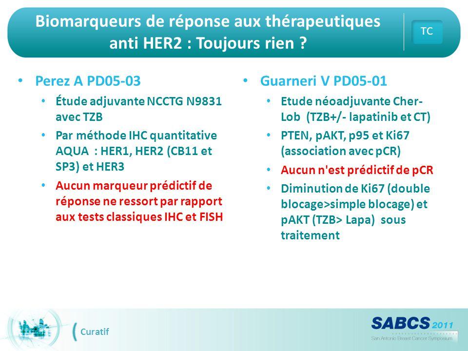Biomarqueurs de réponse aux thérapeutiques anti HER2 : Toujours rien ? Perez A PD05-03 Étude adjuvante NCCTG N9831 avec TZB Par méthode IHC quantitati