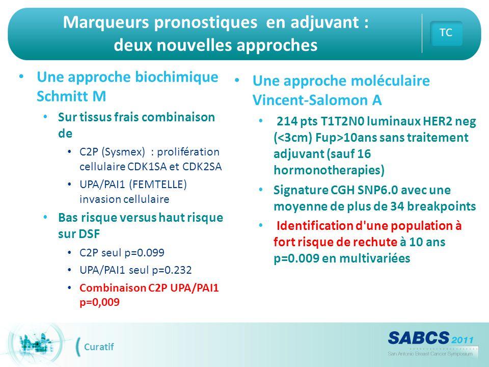 Marqueurs pronostiques en adjuvant : deux nouvelles approches Une approche biochimique Schmitt M Sur tissus frais combinaison de C2P (Sysmex) : prolif