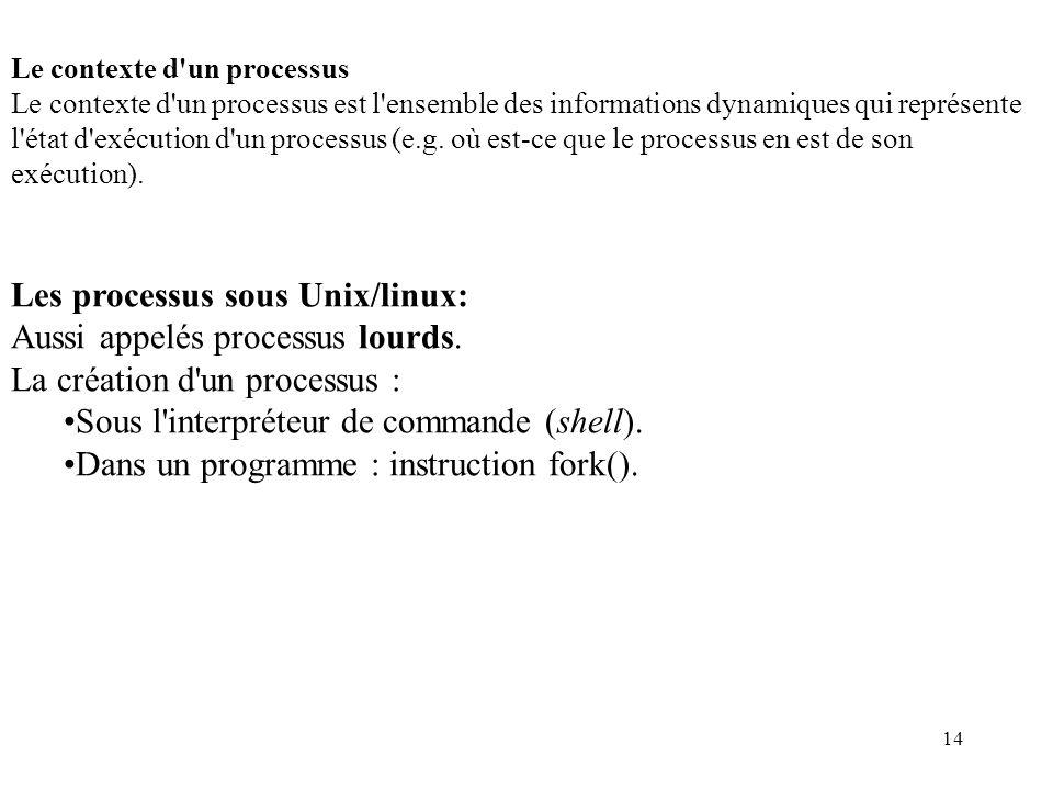 14 Le contexte d'un processus Le contexte d'un processus est l'ensemble des informations dynamiques qui représente l'état d'exécution d'un processus (