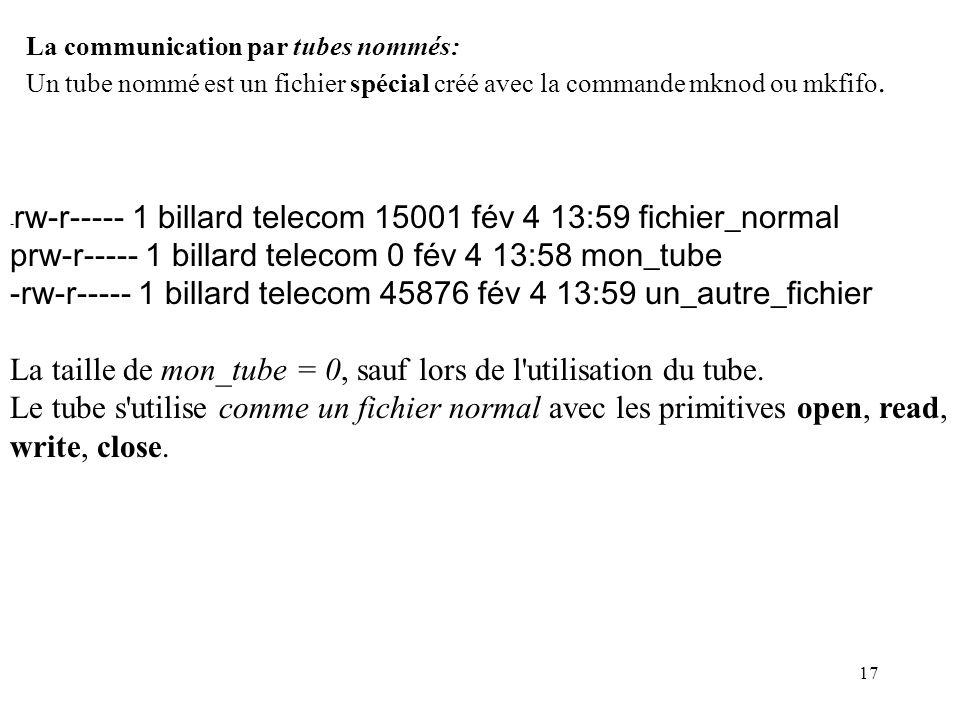 17 La communication par tubes nommés: Un tube nommé est un fichier spécial créé avec la commande mknod ou mkfifo. - rw-r----- 1 billard telecom 15001