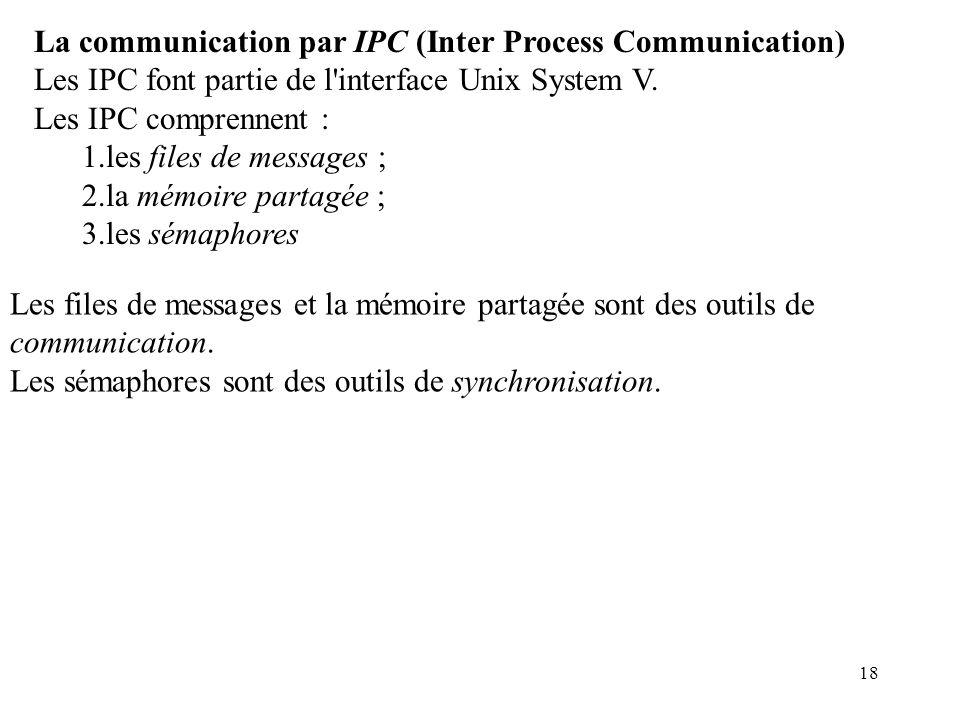 18 La communication par IPC (Inter Process Communication) Les IPC font partie de l'interface Unix System V. Les IPC comprennent : 1.les files de messa