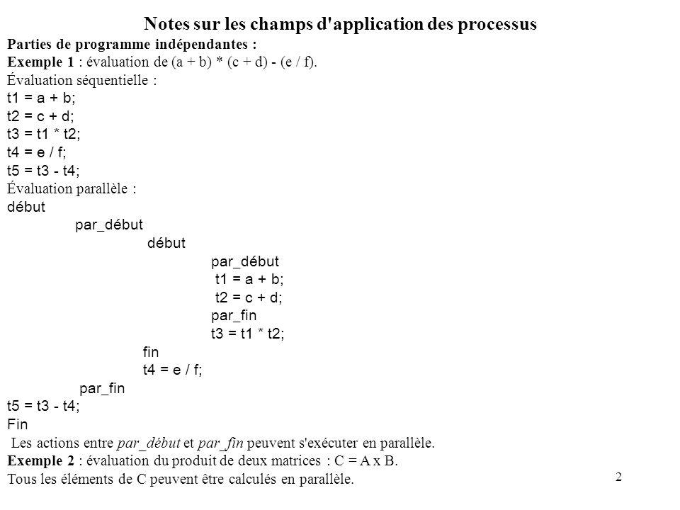 2 Notes sur les champs d'application des processus Parties de programme indépendantes : Exemple 1 : évaluation de (a + b) * (c + d) - (e / f). Évaluat