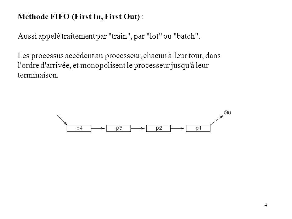 5 Une amélioration de la stratégie FIFO est d ordonner la file en fonction du temps estimé d exécution des processus.