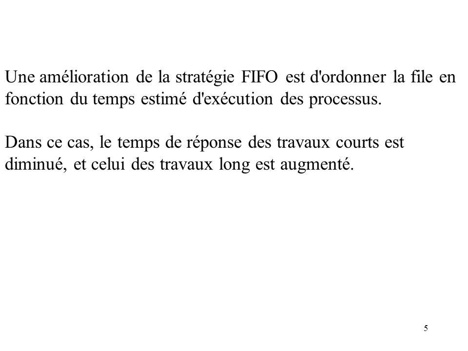 5 Une amélioration de la stratégie FIFO est d'ordonner la file en fonction du temps estimé d'exécution des processus. Dans ce cas, le temps de réponse