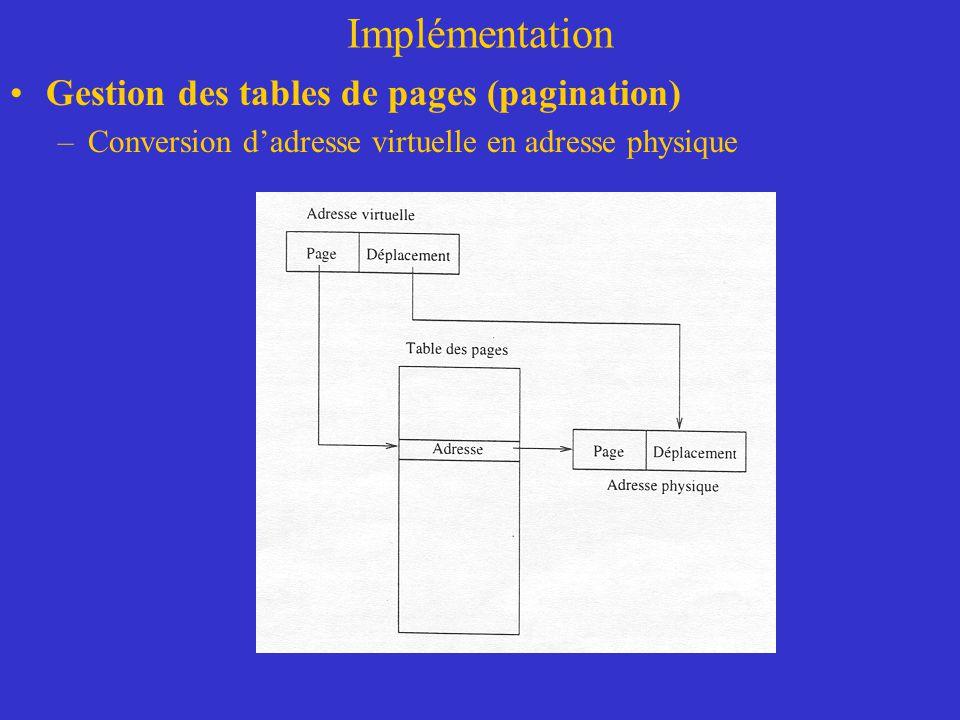 Implémentation Gestion des tables de pages (pagination) –Conversion d'adresse virtuelle en adresse physique
