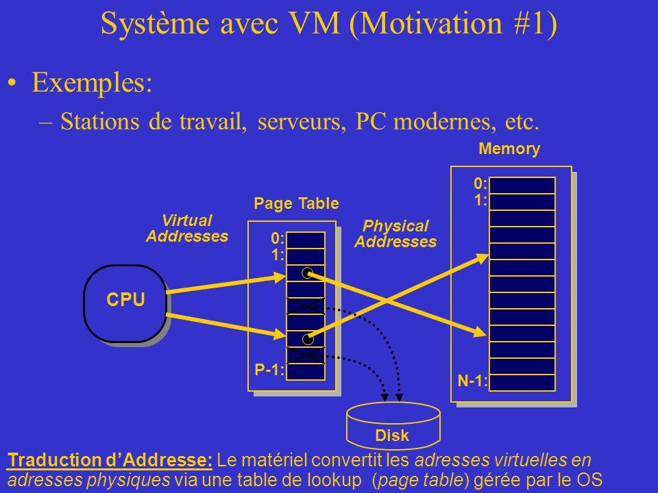 Système avec VM (Motivation #1) Exemples: –Stations de travail, serveurs, PC modernes, etc. Traduction d'Addresse: Le matériel convertit les adresses