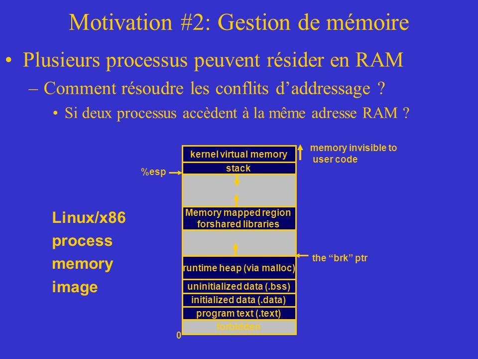 Motivation #2: Gestion de mémoire Plusieurs processus peuvent résider en RAM –Comment résoudre les conflits d'addressage ? Si deux processus accèdent