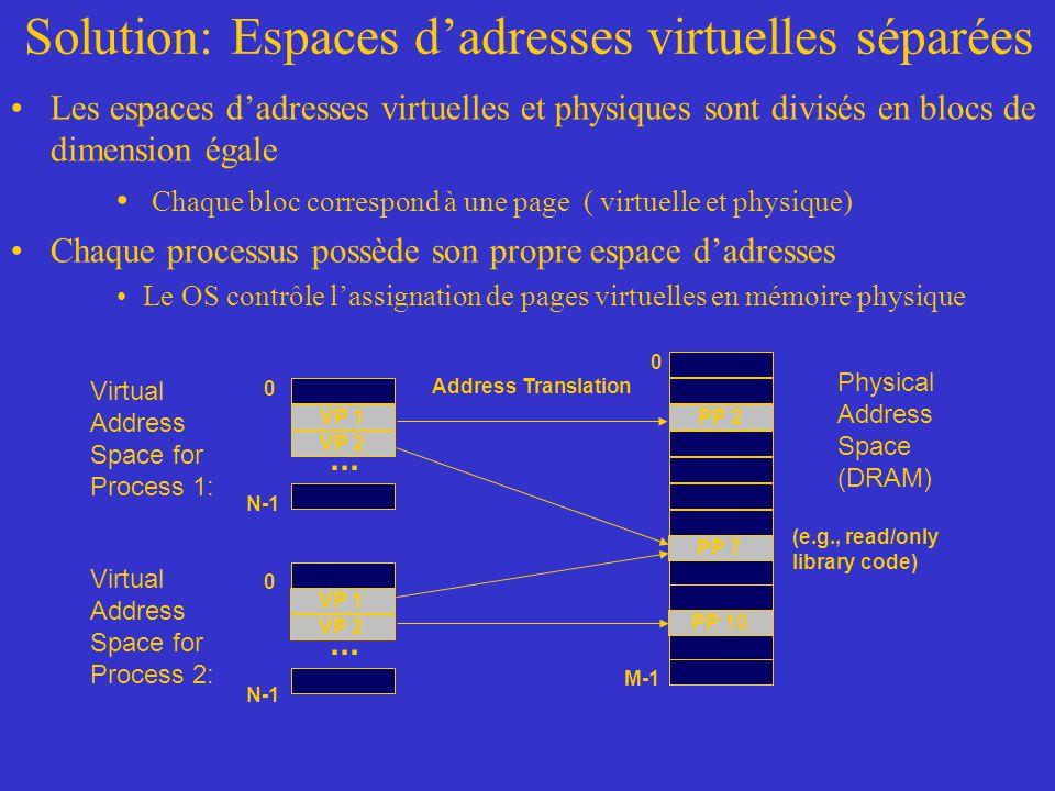 Virtual Address Space for Process 1: Physical Address Space (DRAM) VP 1 VP 2 PP 2 Address Translation 0 0 N-1 0 M-1 VP 1 VP 2 PP 7 PP 10 (e.g., read/o
