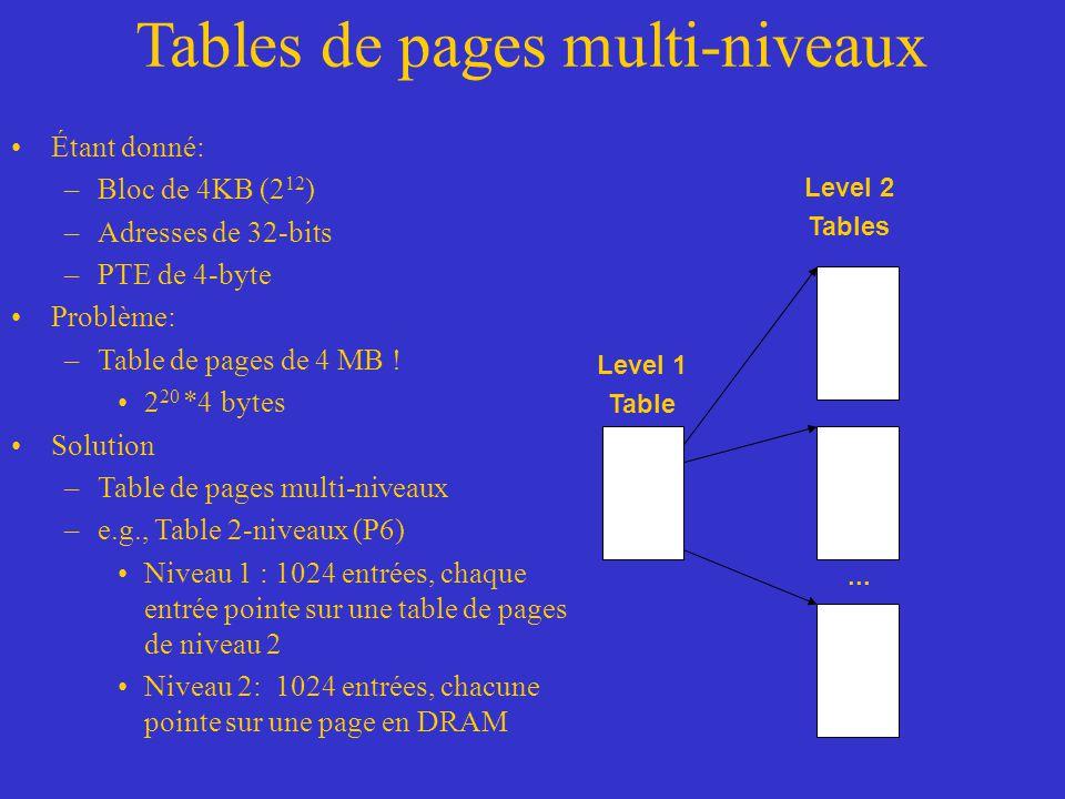 Tables de pages multi-niveaux Étant donné: –Bloc de 4KB (2 12 ) –Adresses de 32-bits –PTE de 4-byte Problème: –Table de pages de 4 MB ! 2 20 *4 bytes