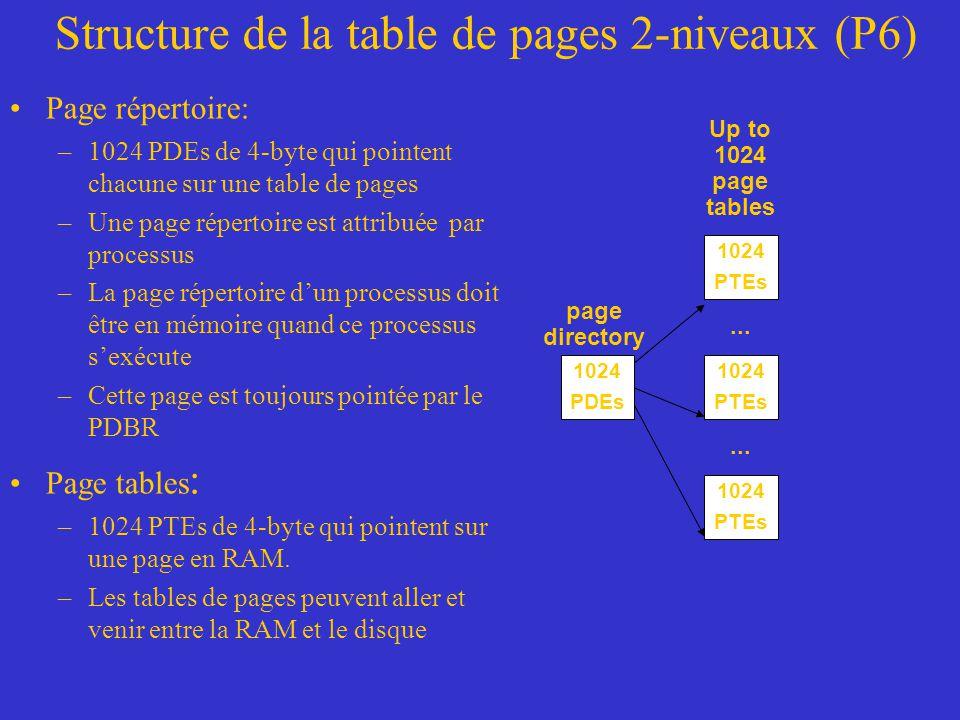 Structure de la table de pages 2-niveaux (P6) Page répertoire: –1024 PDEs de 4-byte qui pointent chacune sur une table de pages –Une page répertoire e