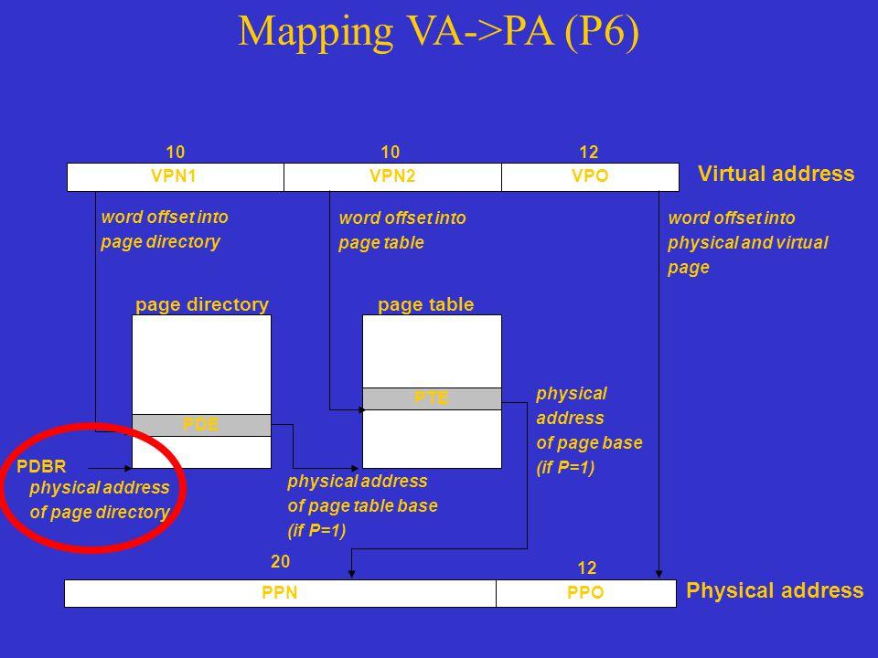 Mapping VA->PA (P6) PDE PDBR physical address of page table base (if P=1) physical address of page base (if P=1) physical address of page directory wo