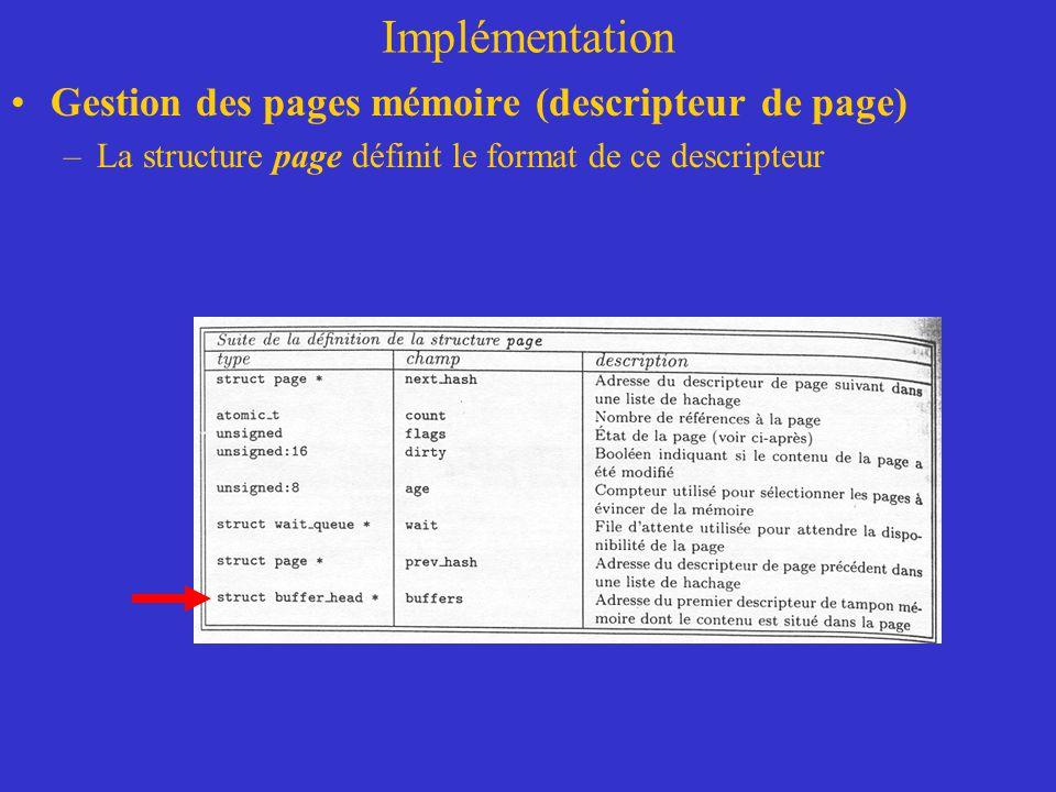 Implémentation Gestion des pages mémoire (descripteur de page) –La structure page définit le format de ce descripteur