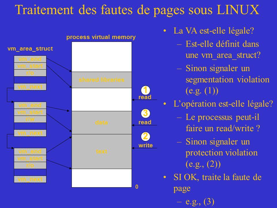Traitement des fautes de pages sous LINUX vm_area_struct vm_end r/o vm_next vm_start vm_end r/w vm_next vm_start vm_end r/o vm_next vm_start process v