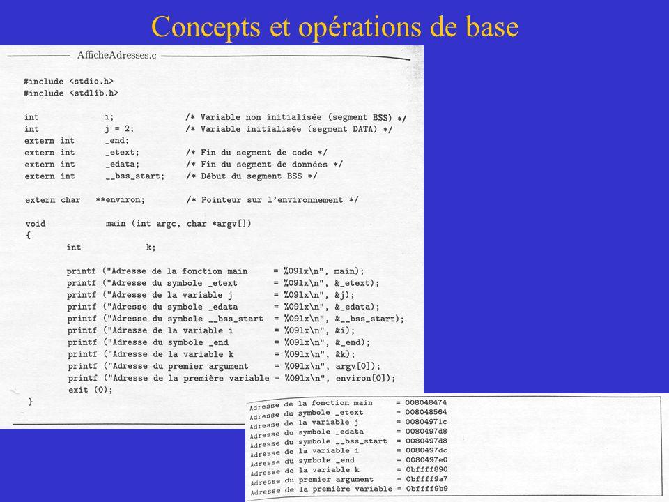 Concepts et opérations de base Espace d'adressage d'un processus (AfficheAdresses.c)