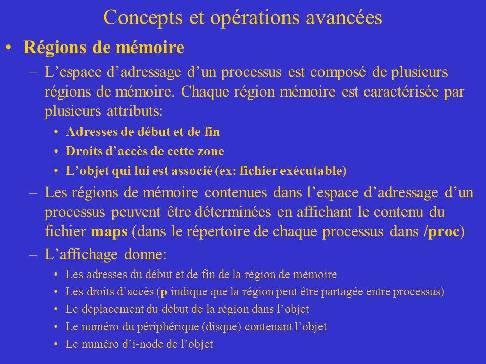 Concepts et opérations avancées Régions de mémoire –L'espace d'adressage d'un processus est composé de plusieurs régions de mémoire. Chaque région mém
