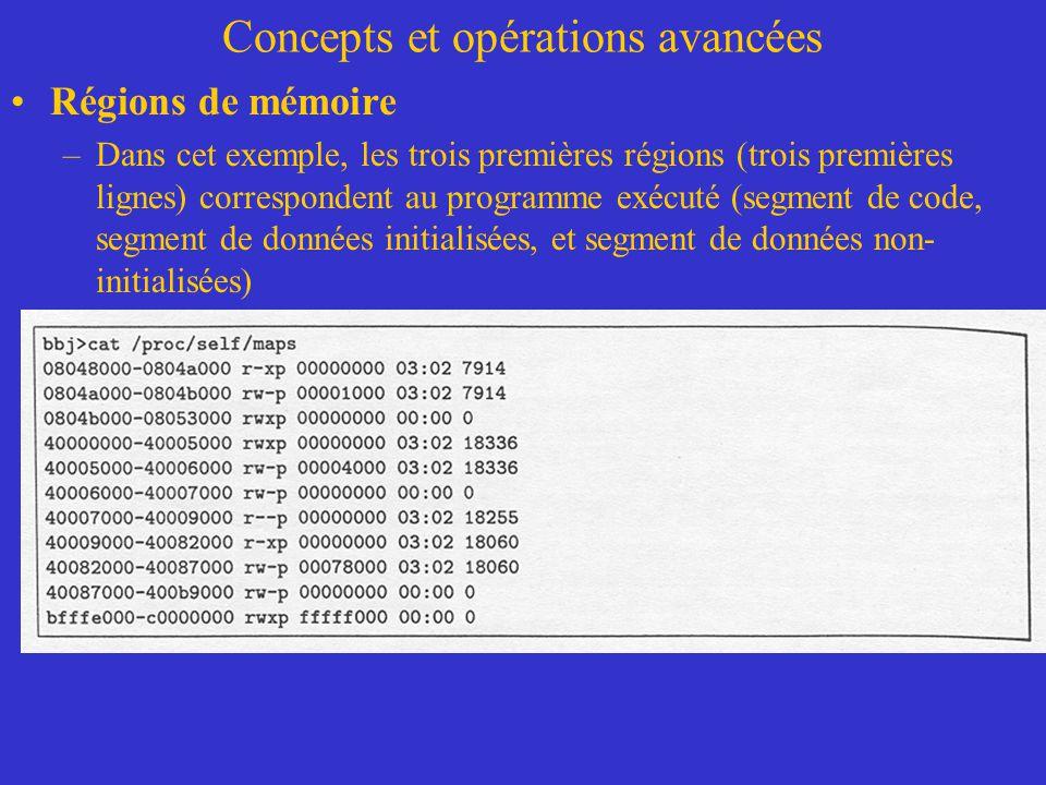 Concepts et opérations avancées Régions de mémoire –Dans cet exemple, les trois premières régions (trois premières lignes) correspondent au programme