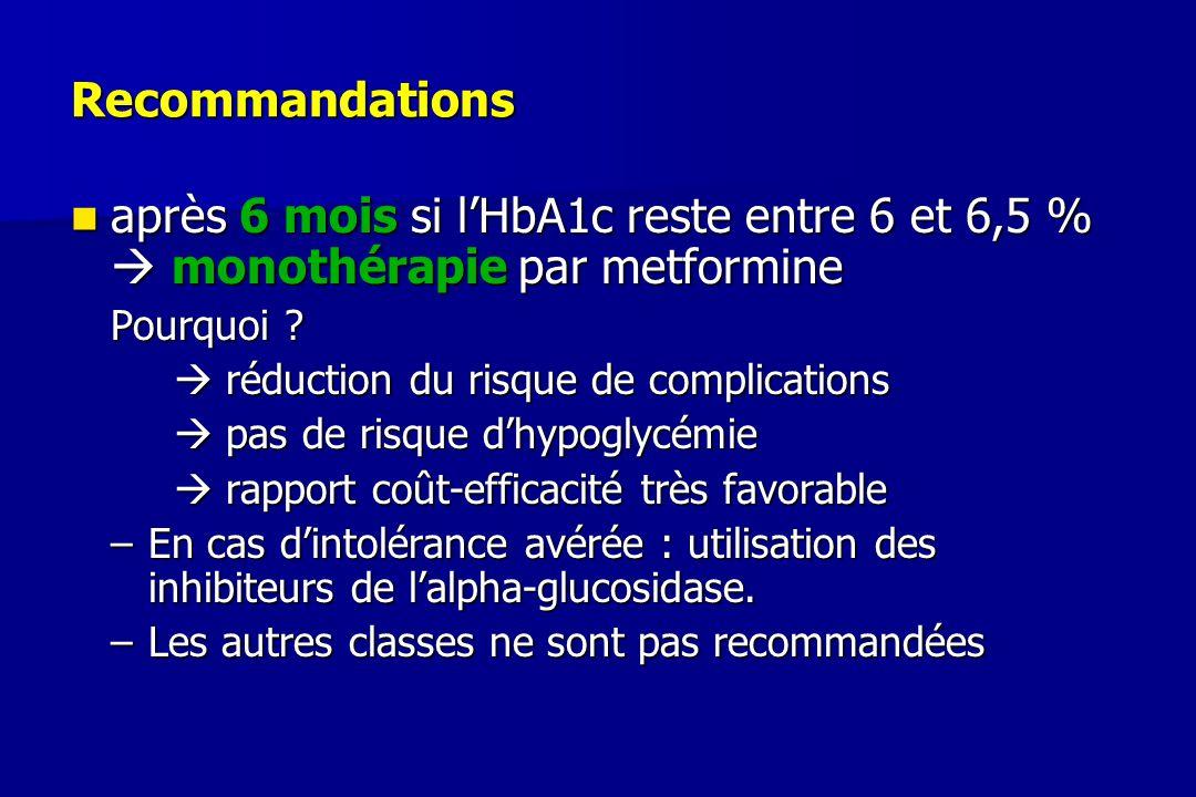 Recommandations après 6 mois si l'HbA1c reste entre 6 et 6,5 %  monothérapie par metformine après 6 mois si l'HbA1c reste entre 6 et 6,5 %  monothér