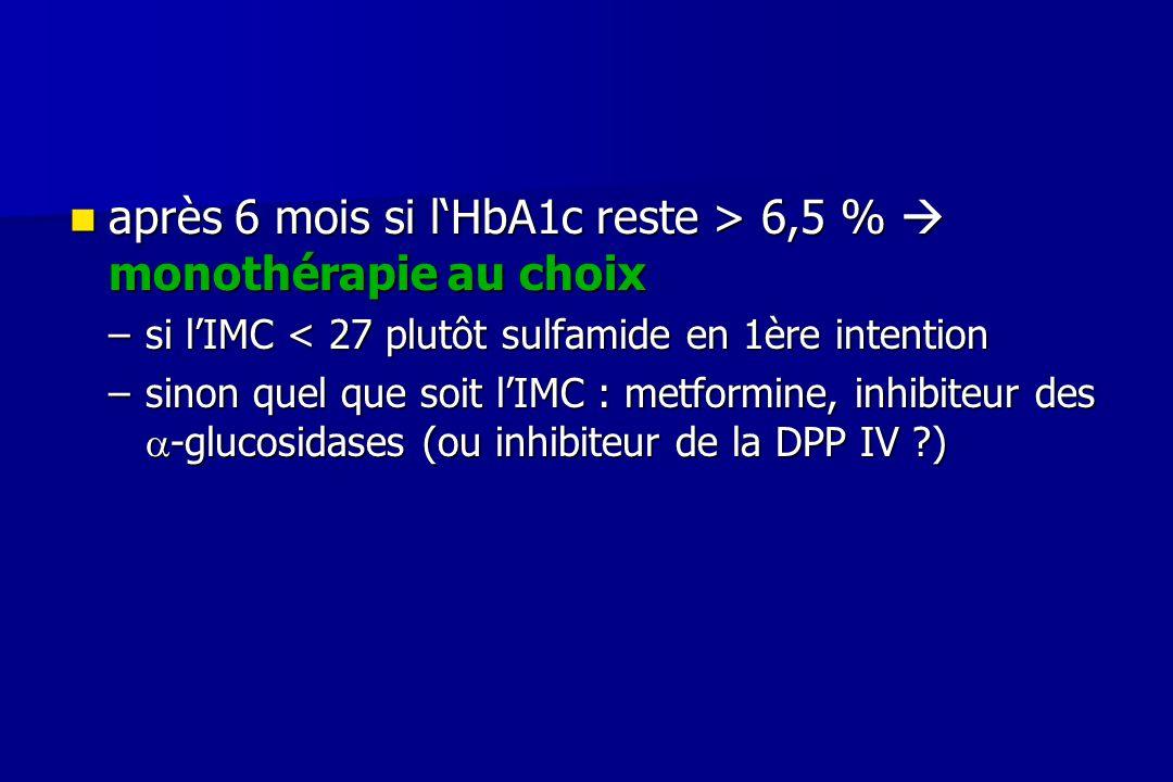 après 6 mois si l'HbA1c reste > 6,5 %  monothérapie au choix après 6 mois si l'HbA1c reste > 6,5 %  monothérapie au choix –si l'IMC < 27 plutôt sulf