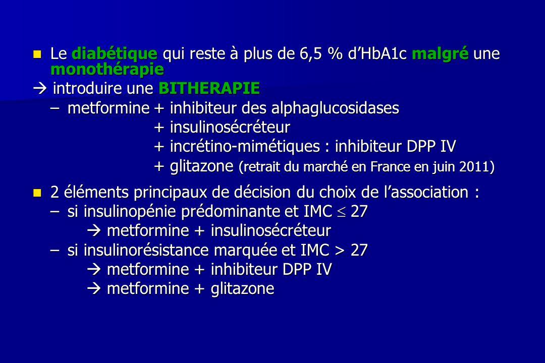 Le diabétique qui reste à plus de 6,5 % d'HbA1c malgré une monothérapie Le diabétique qui reste à plus de 6,5 % d'HbA1c malgré une monothérapie  intr