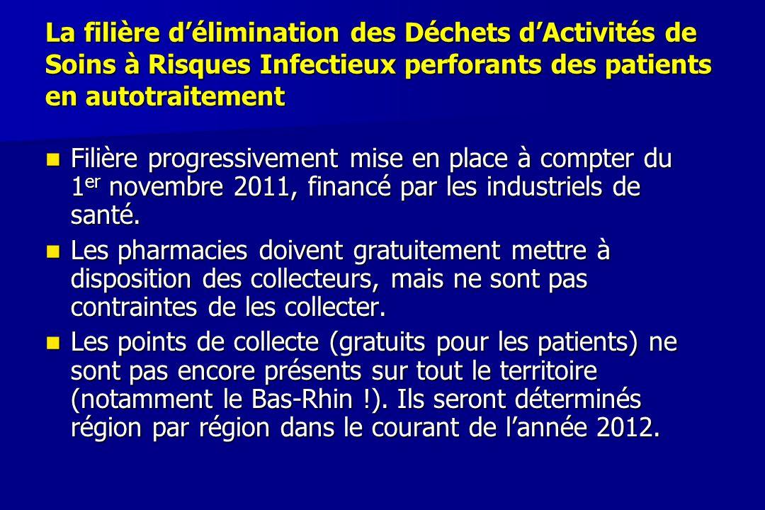 La filière d'élimination des Déchets d'Activités de Soins à Risques Infectieux perforants des patients en autotraitement Filière progressivement mise