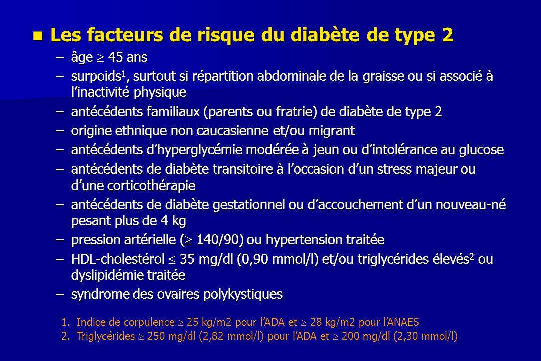 Les facteurs de risque du diabète de type 2 Les facteurs de risque du diabète de type 2 –âge  45 ans –surpoids 1, surtout si répartition abdominale d