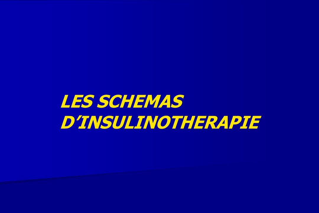 LES SCHEMAS D'INSULINOTHERAPIE