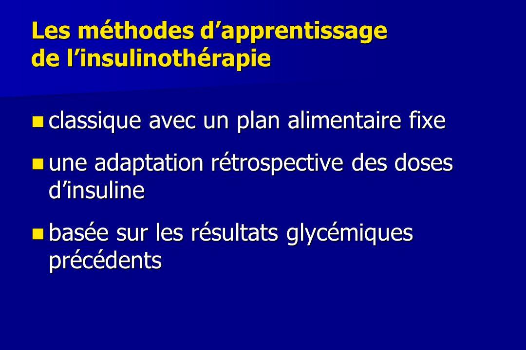 Les méthodes d'apprentissage de l'insulinothérapie classique avec un plan alimentaire fixe classique avec un plan alimentaire fixe une adaptation rétr