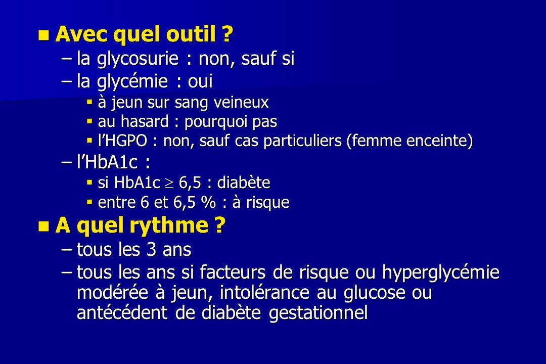 Les critères diagnostiques OMS 1999 Les critères diagnostiques OMS 1999 du diabète –symptômes de diabète (polyurie, polydipsie, amaigrissement) et glycémie (plasma veineux)  2,00 g/l (11,1 mmol/l) –glycémie à jeun  1,26 g/l (7 mmol/l) –glycémie au hasard  2,00 g/l –glycémie 2 heures après ingestion de 75 g de glucose (HGPO)  2,00 g/l à confirmer par une deuxième mesure