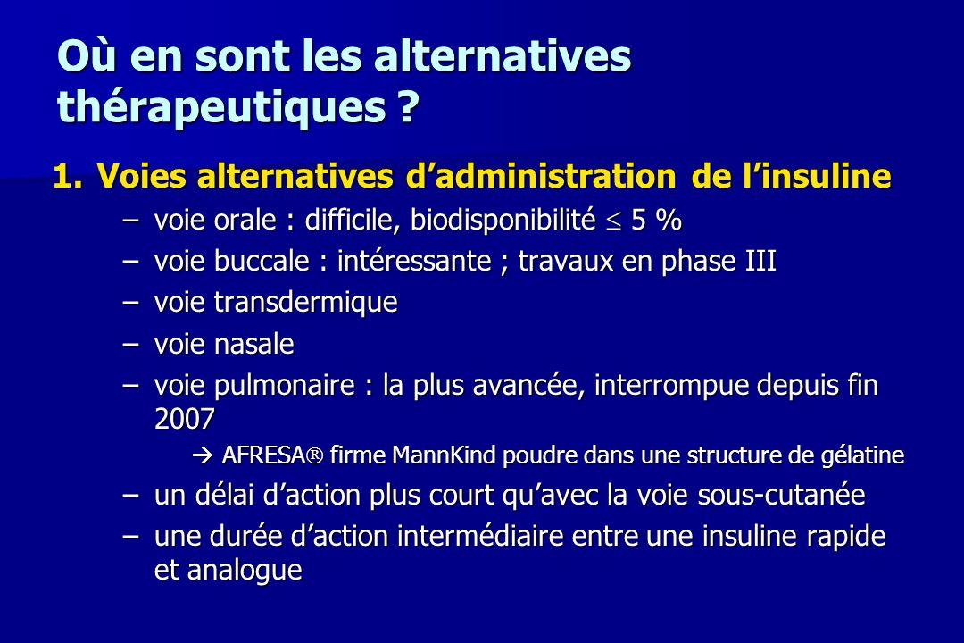 Où en sont les alternatives thérapeutiques ? 1.Voies alternatives d'administration de l'insuline –voie orale : difficile, biodisponibilité  5 % –voie