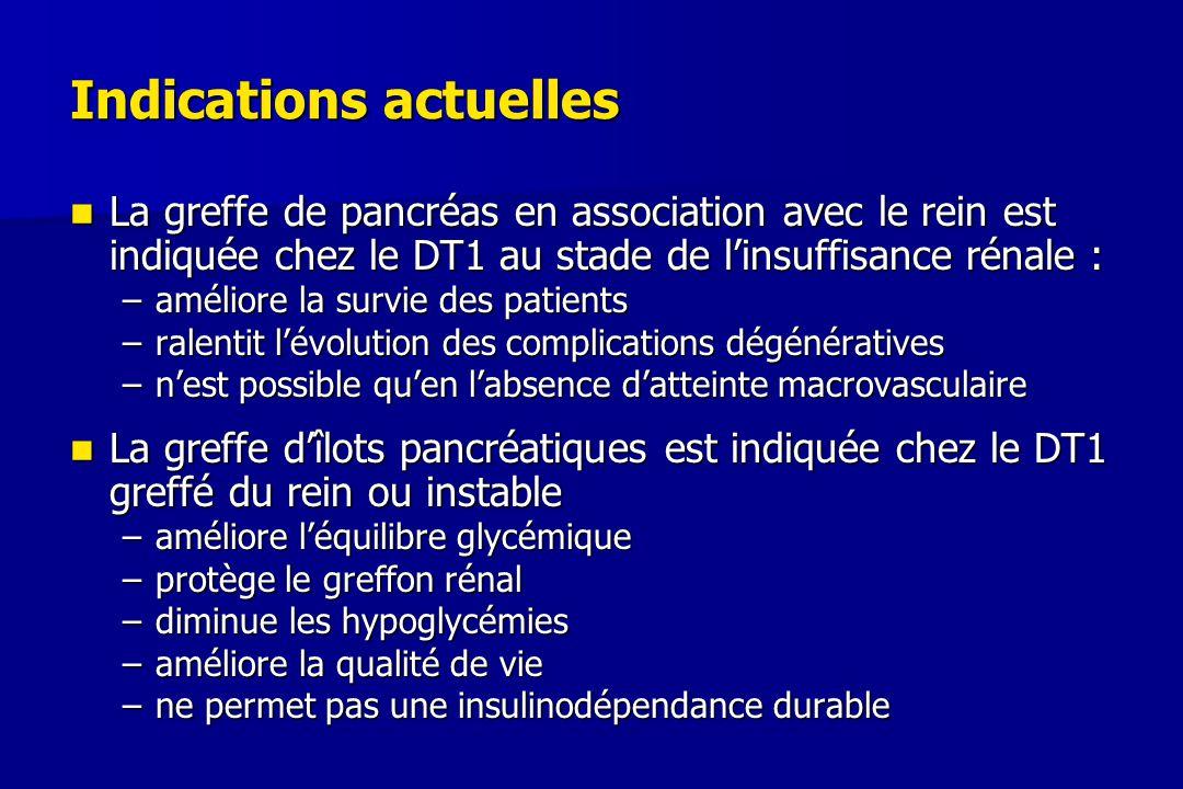 Indications actuelles La greffe de pancréas en association avec le rein est indiquée chez le DT1 au stade de l'insuffisance rénale : La greffe de panc