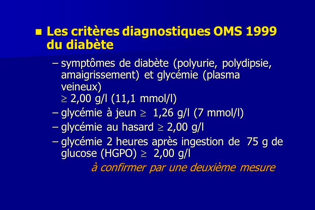 Les critères diagnostiques OMS 1999 Les critères diagnostiques OMS 1999 du diabète –symptômes de diabète (polyurie, polydipsie, amaigrissement) et gly