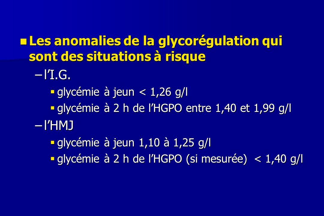 Les anomalies de la glycorégulation qui sont des situations à risque Les anomalies de la glycorégulation qui sont des situations à risque –l'I.G.  gl
