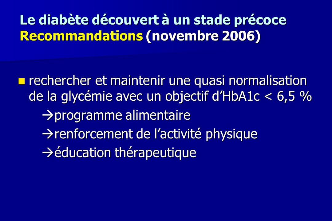 Le diabète découvert à un stade précoce Recommandations (novembre 2006) rechercher et maintenir une quasi normalisation de la glycémie avec un objecti