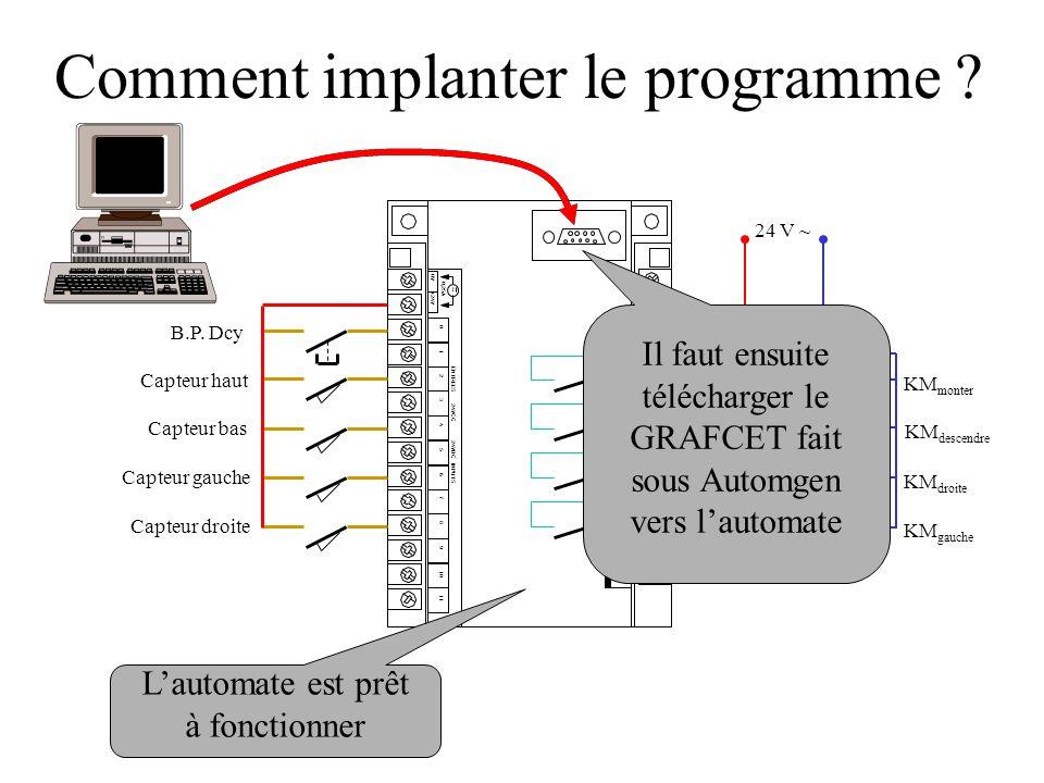 Il faut d abord alimenter les communs avec la phase d'un transformateur 230 V / 24 V ~ 0V +24V 0,25A 0 1 2 3 4 5 6 7 8 9 10 11 ENTREES 24VCC 24VDC INPUTS C0 0 C1 1 C2 2 C3 3 C4.7 Capteur haut Capteur bas Capteur gauche B.P.
