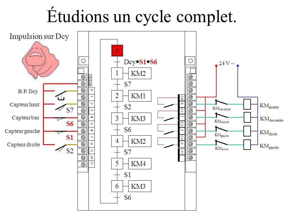Les conditions initiales du système S1 S2 décapagerinçage 1dégraissageChargement et déchargement S6 S7 S4S3S5 rinçage 2 0 Dcy  S1  S6 1 2 3 4 5 6 KM2 KM1 KM3 KM2 KM4 KM3 S7 S2 S6 S7 S1 S6