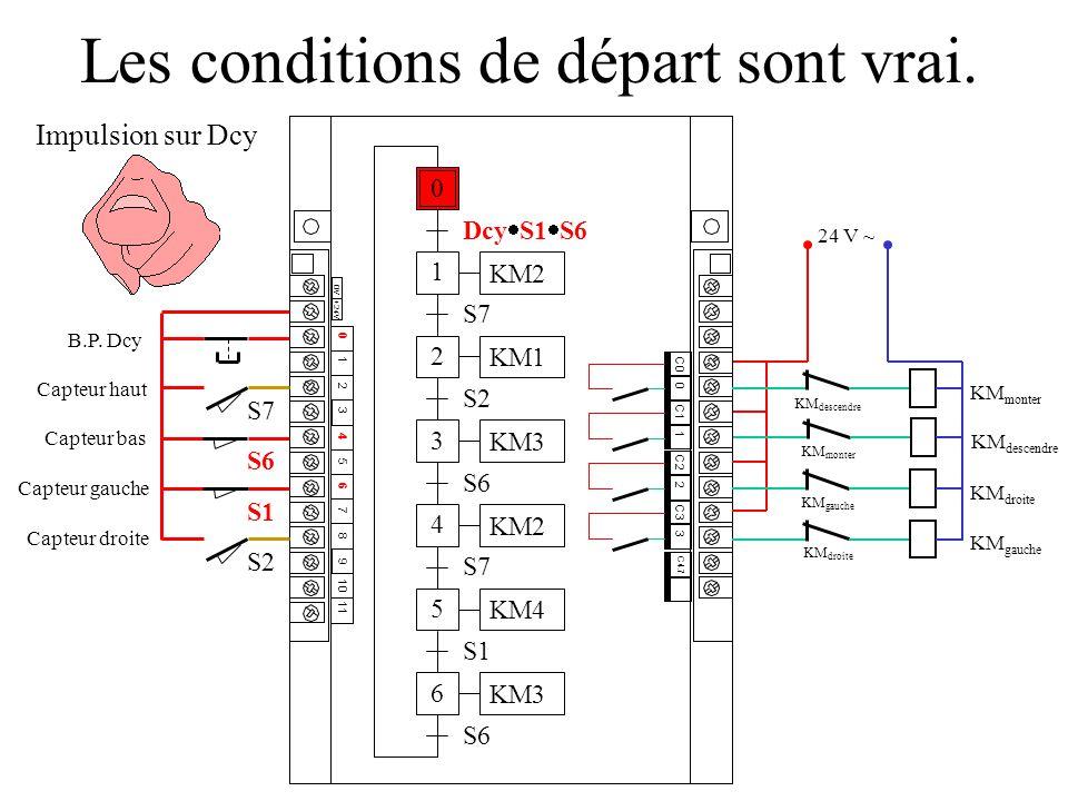 Étudions un cycle complet. 0V +24V 0 1 2 3 4 5 6 7 8 9 10 11 Capteur haut Capteur bas Capteur gauche B.P. Dcy Capteur droite C0 0 C1 1 C2 2 C3 3 C4.7