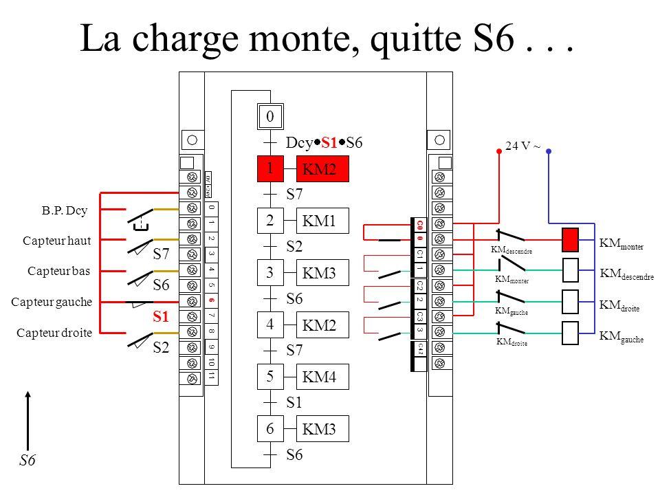 L'étape 1 est active. 0V +24V 0 1 2 3 4 5 6 7 8 9 10 11 Capteur haut Capteur bas Capteur gauche B.P. Dcy Capteur droite C0 0 C1 1 C2 2 C3 3 C4.7 24 V