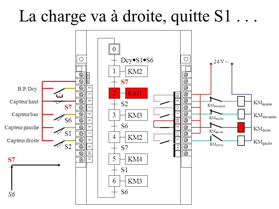 ... et qui valide l'étape 2. 0V +24V 0 1 2 3 4 5 6 7 8 9 10 11 Capteur haut Capteur bas Capteur gauche B.P. Dcy Capteur droite C0 0 C1 1 C2 2 C3 3 C4.