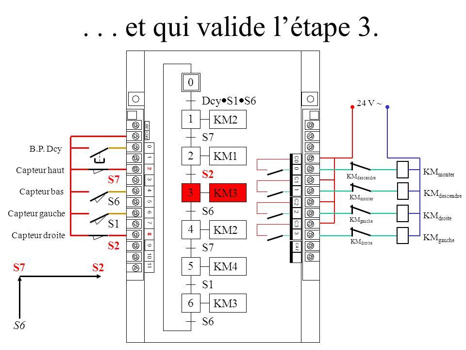 Qui coupe la translation... 0V +24V 0 1 2 3 4 5 6 7 8 9 10 11 Capteur haut Capteur bas Capteur gauche B.P. Dcy Capteur droite C0 0 C1 1 C2 2 C3 3 C4.7