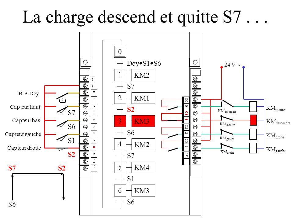 ... et qui valide l'étape 3. 0V +24V 0 1 2 3 4 5 6 7 8 9 10 11 Capteur haut Capteur bas Capteur gauche B.P. Dcy Capteur droite C0 0 C1 1 C2 2 C3 3 C4.