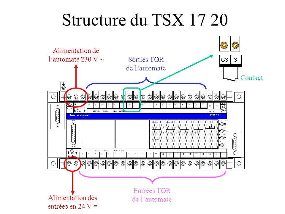 Structure du TSX 17 20 Alimentation de l'automate 230 V ~ Sorties TOR de l'automate C33 Contact Entrées TOR de l'automate Alimentation des entrées en 24 V =
