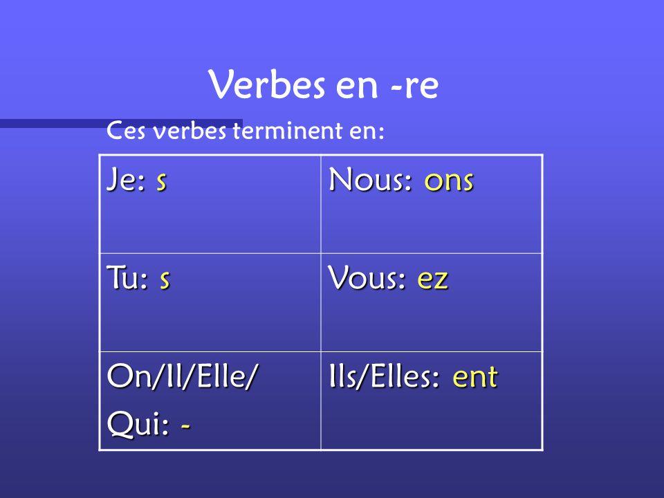 Voici…des verbes en réguliers -re attendre défendre descendre entendre perdre rendre répondre vendre