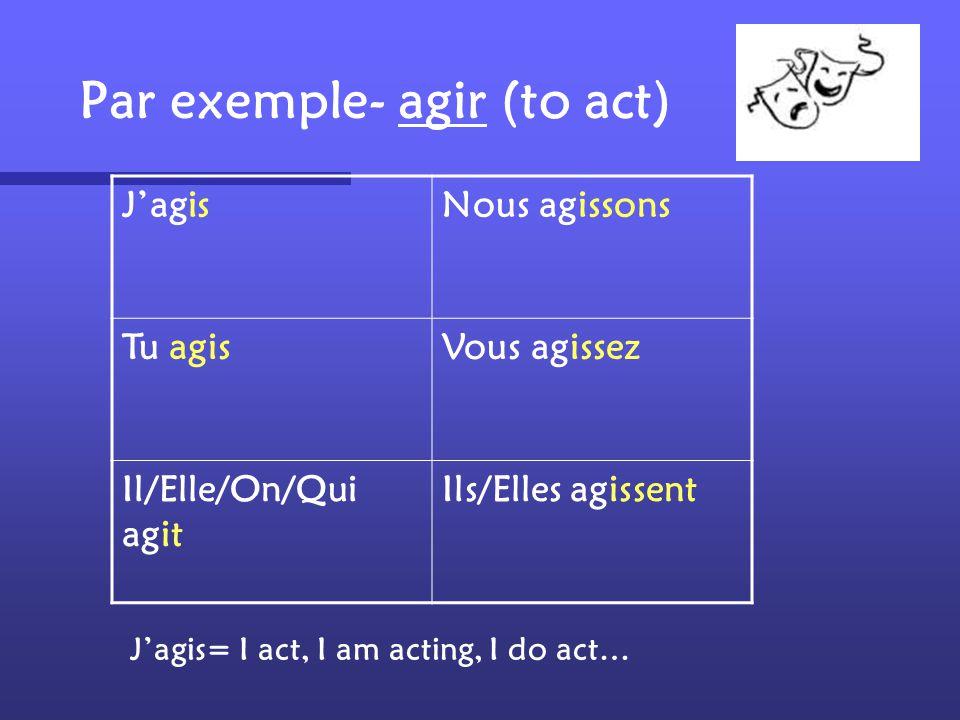 Par exemple- agir (to act) J'agisNous agissons Tu agisVous agissez Il/Elle/On/Qui agit Ils/Elles agissent J'agis= I act, I am acting, I do act…