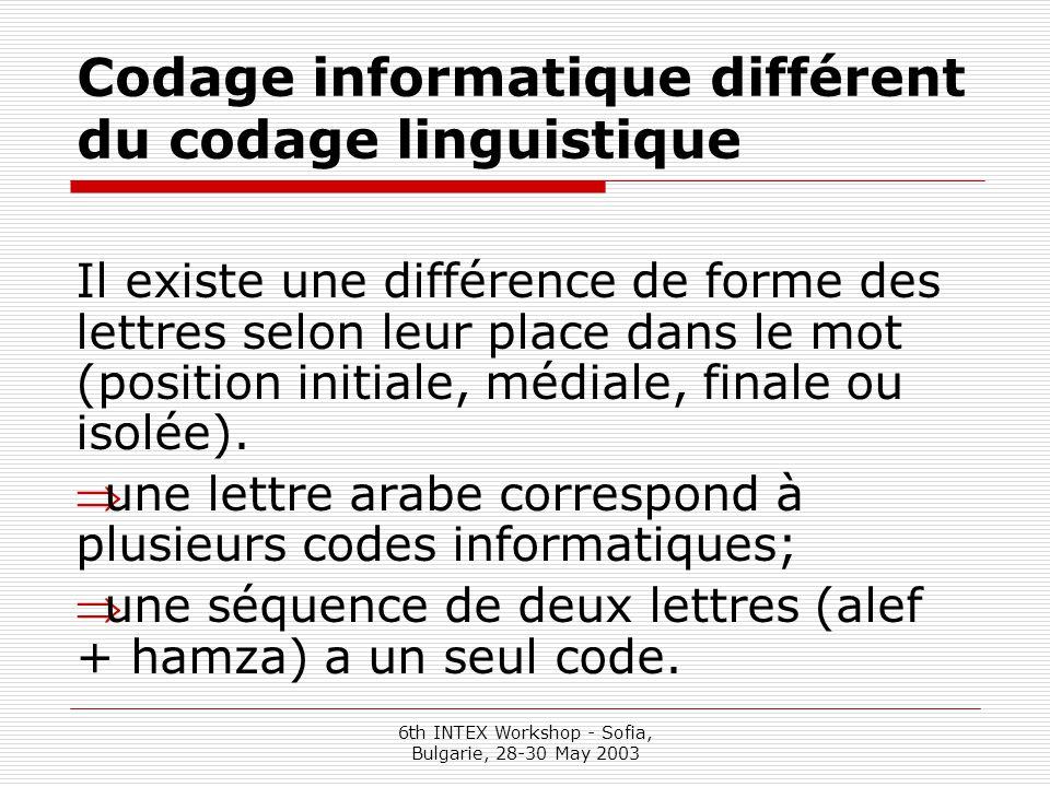 6th INTEX Workshop - Sofia, Bulgarie, 28-30 May 2003 Codage informatique différent du codage linguistique Il existe une différence de forme des lettres selon leur place dans le mot (position initiale, médiale, finale ou isolée).