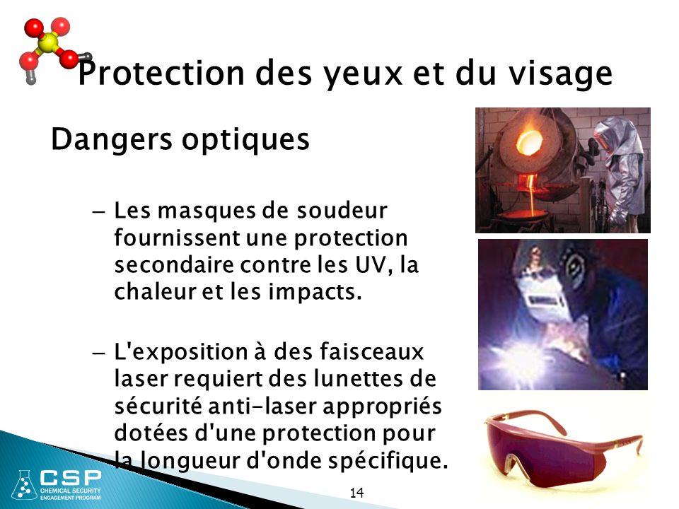 Protection des yeux et du visage Dangers optiques – Les masques de soudeur fournissent une protection secondaire contre les UV, la chaleur et les impa
